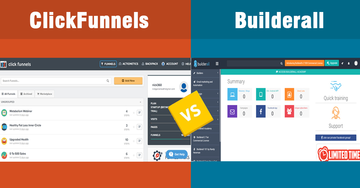 An Unbiased View of Clickfunnels Vs