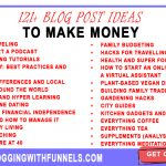 121+ Money Making Ideas To Blog About